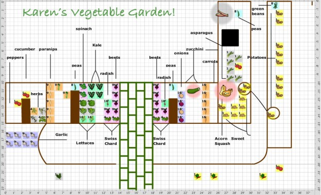 8 diy projects for your garden design joy for Garden layout planner free